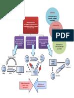 Mapa mental situaciones didacticas.docx