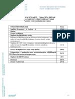 Taux droits 19-20.pdf