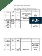 Ghid_tehnologii_de_cultivare_RO.pdf