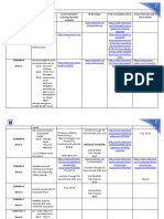 editedK-12-Curr-Implementation-and-Delivery-Mgnt-Matrix-word