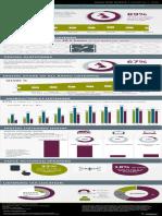 RAJAR_DataRelease_InfographicQ12020