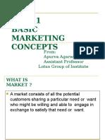 Marketing Management Unit 1