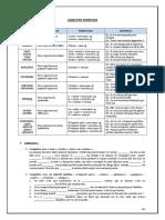 Pronoms_adjectifs_indefinis_24martie.pdf