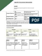 Les_Demonstratifs_17mars.pdf