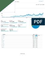 Analytics Все Данные По Веб-сайту Audience Overview 20170101-20200413
