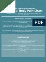 Emotional-Painbody-Chart