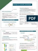 Fiche Pe et osmo.pdf