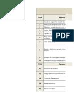 PROGRAMA DE MANTENIMIENTO DE EPP Y EQUIPO DIELECTRICO