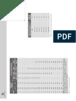 Tabela 17 e 18.pdf