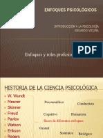 Roles desde la psicología