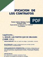 CLASIFICACION DE LOS CONTRATOS (1)