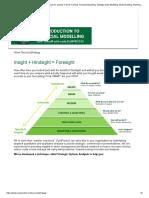 Strategic Modeling