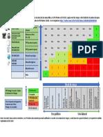 Matriz-ayuda-selección-mascarillas-y-EPI-2