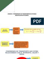 PRESENTACIÓN DE TRANSFERENCIA TRANSFERENCIA DE MASA2