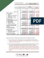 Correção Exerc 2 - análise balanço