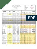 Cronograma de Actividades EPICS 2020-I