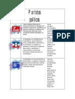 Partidos Políticos ARIANA_RIVAS.pdf