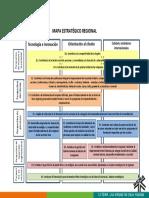 8. Mapa Estratégico Regional