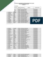 DaftarKelulusanSerdos2010ok