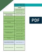 BENEFICIOS TRIBUTARIOS por Emergencia COVID 19 normas a Abril 15