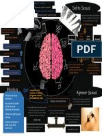 infografia forense