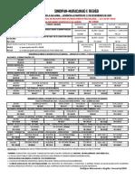 Tabela Salarial Apartr 1º de Fevereiro de 2020