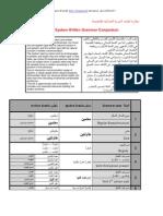 مقارنة قواعد comparative Arabic grammar