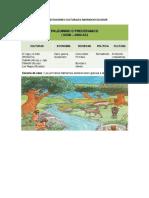 MANIFESTACIONES CULTURALES ABORIGEN , inca y colonial, ECUADOR, este