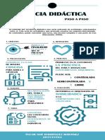 Infografía Secuencia didáctica