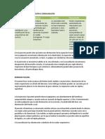 SINDROME DE CONDENSACIÓN.docx