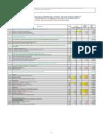 Presupuesto Plan de Vigilancia, Prevencion y Control Reinicio de Trabajos - Paquete N° 04 Pallasca