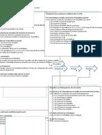desciption des processus.PDF.docx.docx