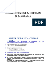 3.3 FACTORES QUE MODIFICAN EL DIAGRAMA