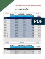 PC1 Sectorización Mauro Andrade