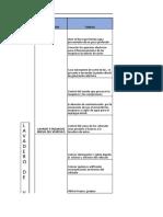 Matriz de Aspectos e Impactos Ambientales Lavadora de Autos EJEMPLO