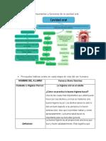 Principales componentes y funciones de la cavidad oral