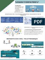 infografía_importancia de realizar teletrabajo durante el covid -19