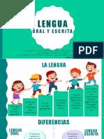 2. LENGUA ORAL Y ESCRITA.pdf