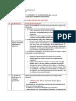LA INSTITUCION EN EL CAMPO DE PSICOANALISIS.docx