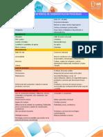 Matriz de Criterios de segmentación_ Sandra Milena Montoya
