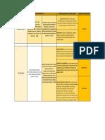 mapa conceptual neurosis y psiconeurosis.docx