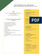 Prácticas de portugués