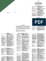 Carte de référence des commandes pour debian-fr-a4