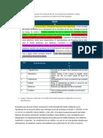 Identifique y enumere los vicios de dicción en el ejercicio propuesto y luego corrija