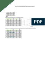 Ejercicio_MetodoRegresionLineal (1).pdf