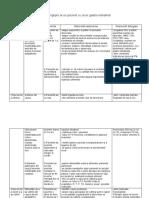 Plan-de-ingrijire-la-un-pacient-cu-ulcer-gastro-intestinal