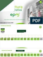 estructura-administrativa