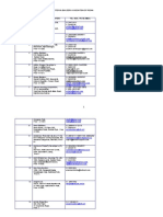 PROMOTERS & BUILDERS ASSOCIATION OF POONA-list.doc