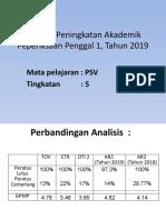 Bengkel Peningkatan Akademik  PP1 2019 (T5)