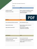 Exemplo Tabela de Análise swot em word